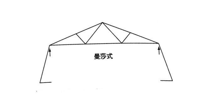 木桁架在木结构建筑中的运用
